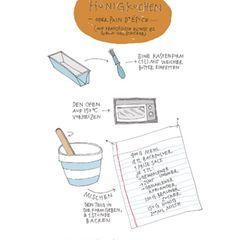 Rezept für Honigkuchen